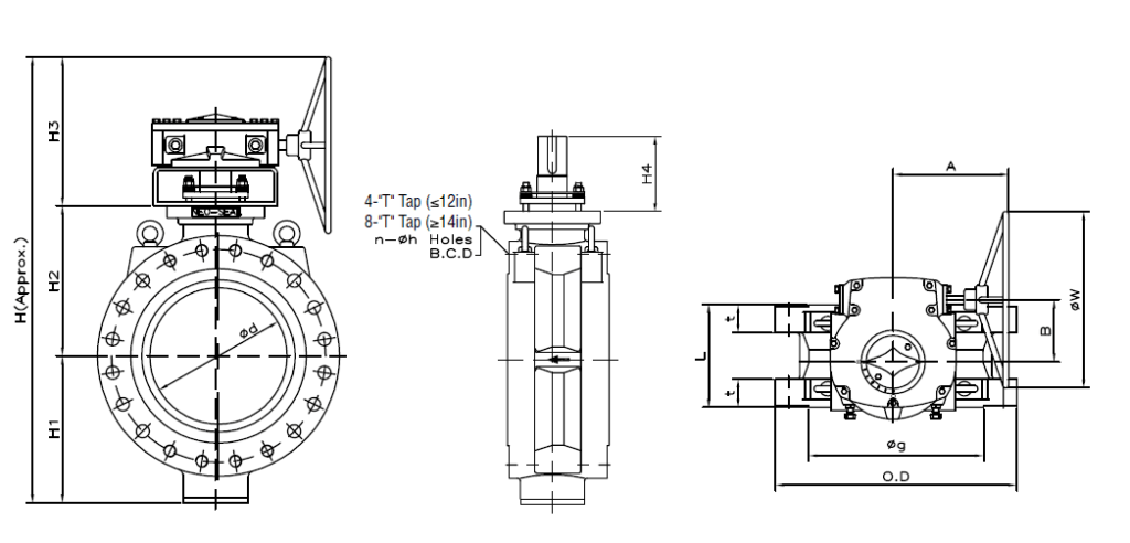size of oil and gas valves